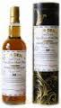 Clan Denny 38 Years Old